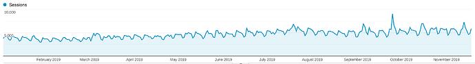 google-analytics-screenshot